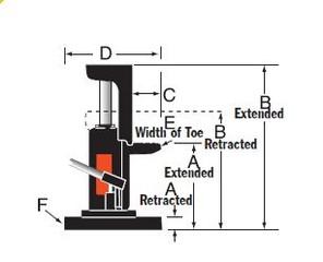 Patkový hever POWER TEAM, typ J24T - 1 ks
